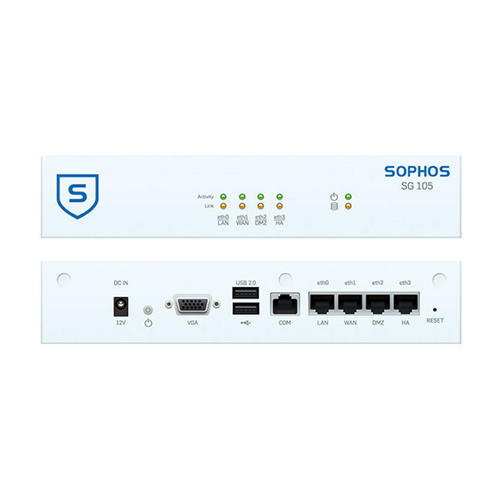 Sophos SG 105 Security Appliance - AU power cord