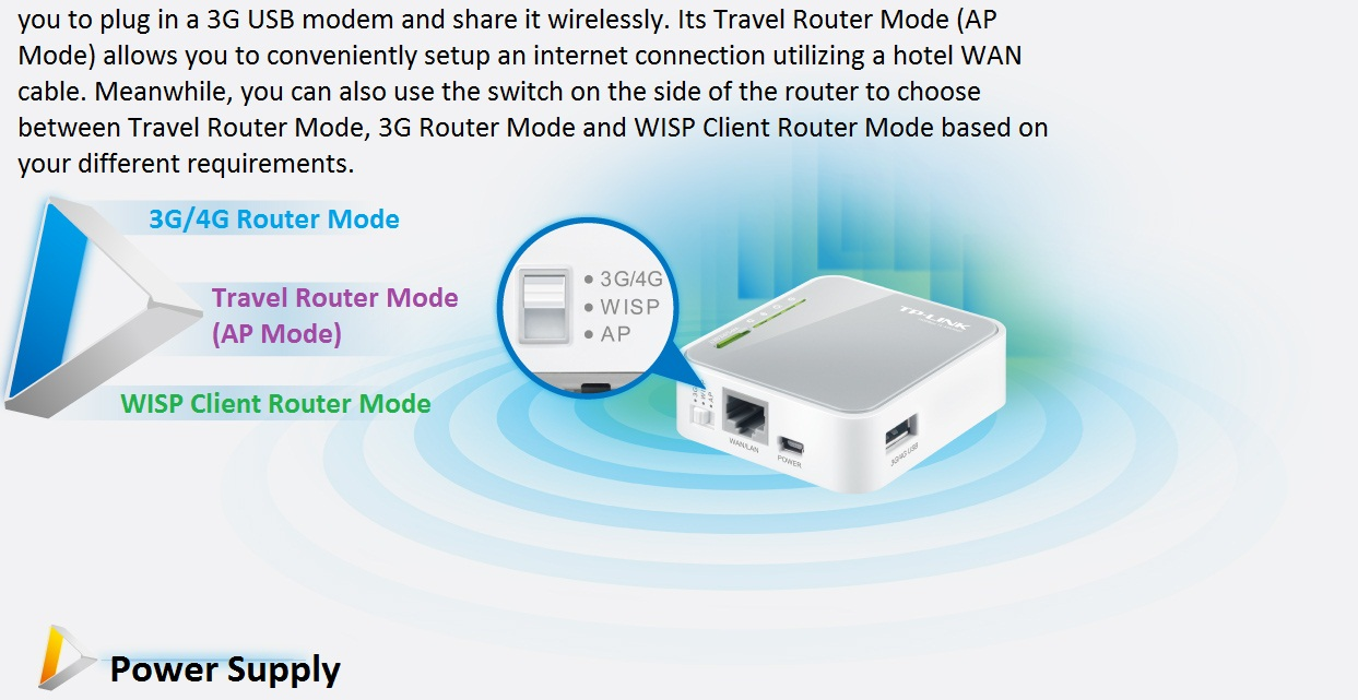 TP-Link TL-MR3020 Portable 3G/4G Wireless N Router – MyITHub