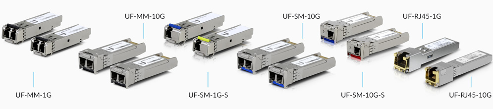 Fiber Modules