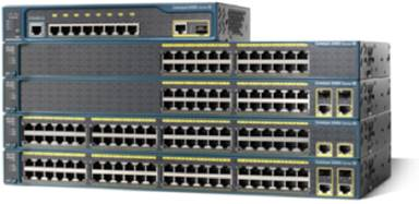 Unmanaged POE Switches