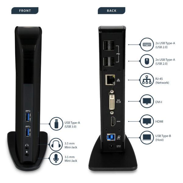 USB3SDOCKHD