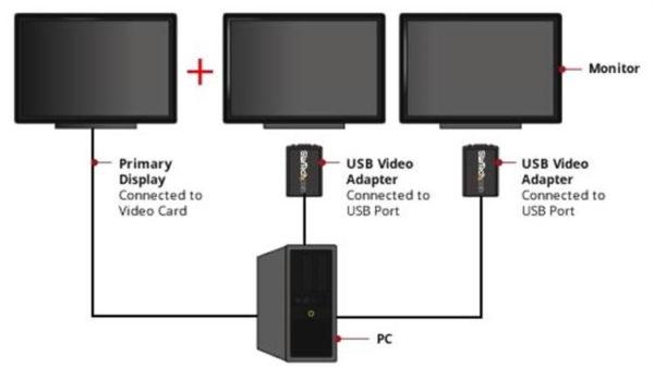 USB2VGAE2